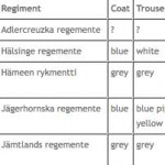 1808-uniforms